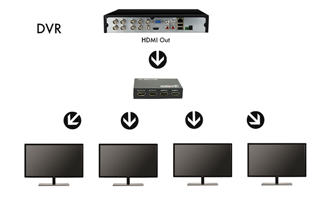 4 Port HDMI Splitter