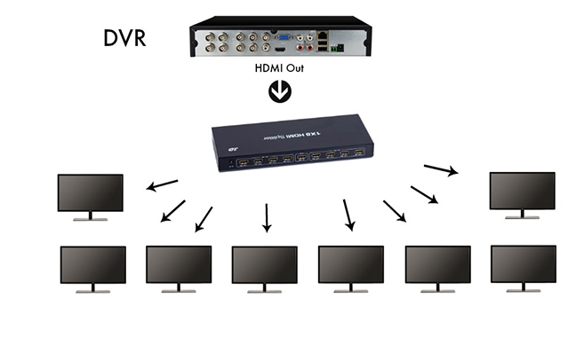 8 Port HDMI Splitter Diag