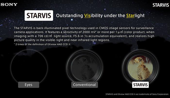Starvis Compare