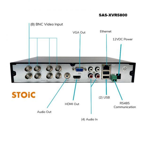 SAS-XVR5800-Back