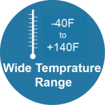 Extreme Temp Range